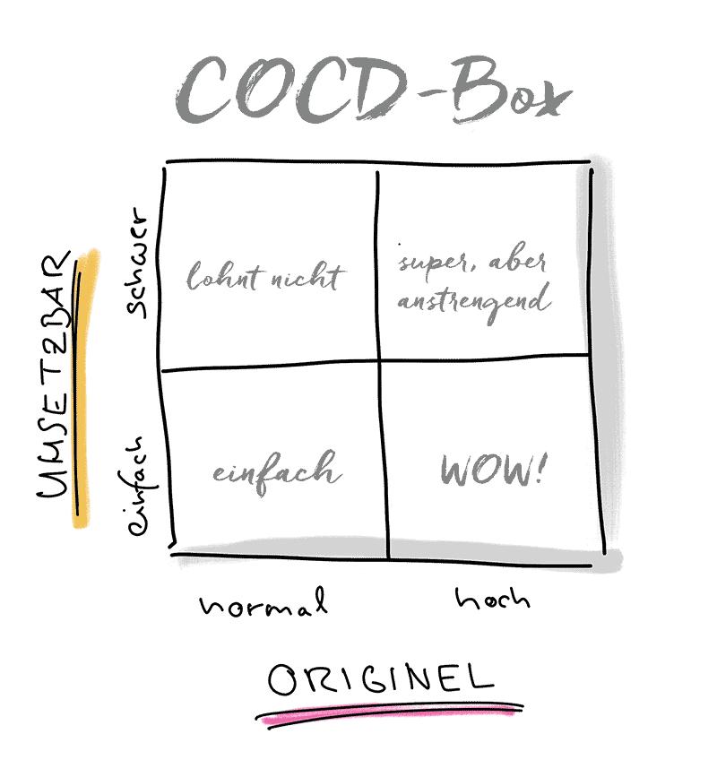 COCD-Box